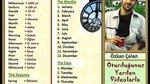 Adverbs of time : Zaman Zarfları Video Konu Anlatımı