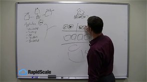 RapidScale - Enterprise Cloud Computing Solutions
