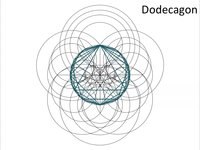 Triangle to Dodecagon v2